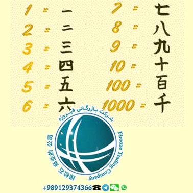 یادگیری زبان چینی ،زبان چینی ،لزوم یادگیری زبان چینی ،سفر به چین ،آشنایی با زبان چینی ،زبان چینی یا ماندرین ،تعداد حروف الفبای چینی ،حروف الفبای چینی ،آشنایی با گویش های چینی ،زبان چینی زبان دوم جهان ،اصطلاحات چینی ،مترجم چینی ،ضرورت یادگیری زبان چینی ،Chinese language،中文،china،chin،سفر به چین ،آموزش زبان چینی ،چینی در سفر ،آشنایی با زبان و خط چینی ،نکات زبان چینی ،تجارت در چین ،بازرگانی در چین ،گویش های رایج چین ، خط چینی ،چین ،آشنایی با کشور چین ،کشور چین ،چین و زبان چینی ،