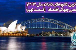 توریستی ترین قاره جهان استرالیا , بزرگترین جزیره جهان ،حیات وحش استرالیا ،جاذبه های طبیعی استرالیا ،مناطق توریستی استرالیا ،بناهای دیدنی استرالیا ،جاذبه های گردشگری استرالیا ،دیواره ی بزرگ مرجانی استرالیا ،تالار اپرای سیدنی ،بزرگترین نمادهای معماری دنیا ،رود یارای ملبورن ،توریستی ترین مناطق استرالیا ،نقاط دیدنی استرالیا ،مهم ترین شهرهای استرالیا ،مکان های دیدنی بریتانیا , توریستی ترین مناطق دنیا ،جاذبه های دیدنی بریتانیا ،مناطق توریستی بریتانیا ،جاذبه های گردشگری بریتانیا ،مناطق گردشگری بریتانیا ،مناظر دیدنی بریتانیا ،استون هنج ،کلیسای سنت پل بریتانیا ،سوئیس پرگردشگرترین کشور زمستانی , مناطق توریستی سوئیس ،جاذبه های گردشگری سوئیس ،دیدنی های سوئیس ،مناطق توریستی سوئیس ،کوه های آلپ سوئیس ،آپنزل از دیدنی ترین ماطق سوئیس ،شهر قلعه ای بلانزونا سوئیس ،مناطق دیدنی کرواسی , مهم ترین خدمات توریستی در کرواسی ،جاذبه های گردشگری کرواسی ،دیدنی های کرواسی ،مناطق گردشگری کرواسی ،مناطق دیدنی کرواسی ،جزیره راب در کرواسی ،شبه جزیره طلایی کرواسی ،مناطق توریستی کرواسی ،مناطق توریستی پرتغال ،پرتغال ،دیدنی ترین مناطق پرتغال ،جاذبه های دیدنی پرتغال ،مناطق گردشگری پرتغال ،جاذبه های توریستی پرتغال ،زیباترین مکان های پرتغال ،توریستی ترین منطقه پرتغال ،غارBenagil،اتریش توریستی ترین کشور دنیا ،توریست پذیرترین کشور دنیا ،توریست پذیرترین کشور دنیا در سال 2017،کیفیت زیر ساخت های توریستی ،میزان پذیرش گردشگر ،جاذبه های گردشگری اتریش ،مناطق دیدنی اتریش ،جاذبه های دیدنی اتریش ،دیدنی ترین مناطق اتریش ،جادبه های توریستی اتریش ،پیست اسکی لخ زورس اتریش ،نقاط دیدنی اتریش ،زیرساخت های خدمات گردشگری اسپانیا ،نقش توریست در اقتصاد کشورها ،جاذبه های گردشگری اسپانیا ،کاستا براوا ،مناطق گردشگری اسپانیا ،دیدنی ترین نقاط اسپانیا ،جاذبه های دیدنی اسپانیا ،جاذبه های توریستی اسپانیا ،مناطق توریستی اسپانیا ،دیدنی های اسپانیا ،سفر به اسپانیا ،زیباترین مناطق اسپانیا ،توریستی ترین کشورهای دنیا ،توریست پذیری کشورها ،بهترین مقاصد توریستی جهان ،شاخص سنجش میزان توریست پذیری کشورها ،10کشور برتر صنعت توریسم ،توریست پذیرترین کشورهای جهان ،زیباترین کشورهای جهان ،مجهزترین کشورهای توریستی دنیا ،ایالات متحده آمریکا ،جاذبه های توریس