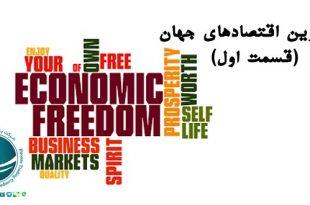 شاخص های اقتصاد آزاد جهان ، اقتصادهای آزاد جهان، آزادترین اقتصادهای جهان، شاخص آزادی اقتصادی، شاخص های اقتصاد آزاد جهان، نظام بسته اقتصادی، بسته ترین اقتصادهای جهان، واردات از چین واردات و صادرات، خرید از چین، حمل و نقل بین المللی، حمل بار از چین، ثبت سفارش کالا، دریافت ارز،